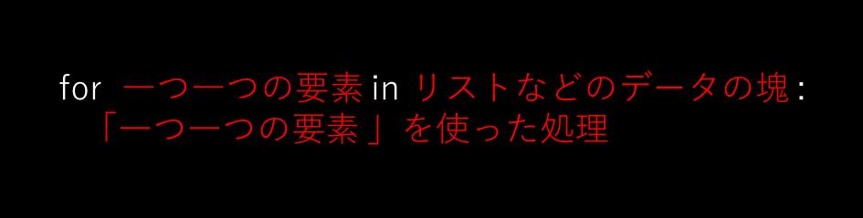 for文の概念図